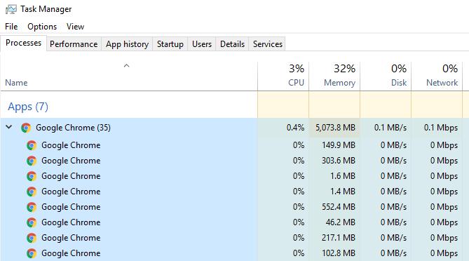 Chrome memory consumption